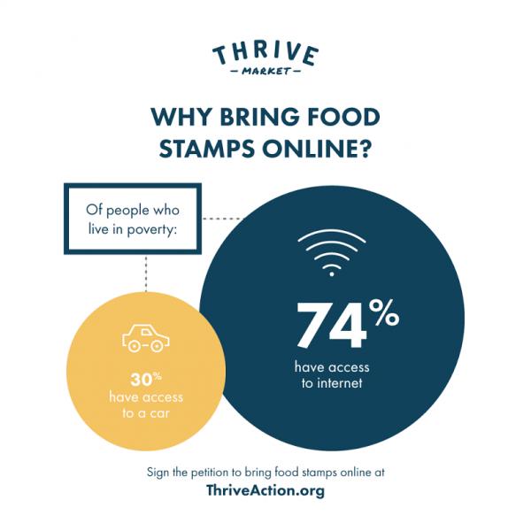 FoodStampsCampaign_Infographic_2_Branded_V2